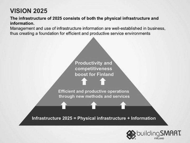 infra-vision-2025